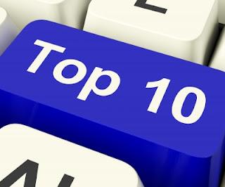 Top Ten Canadian Genealogy Websites