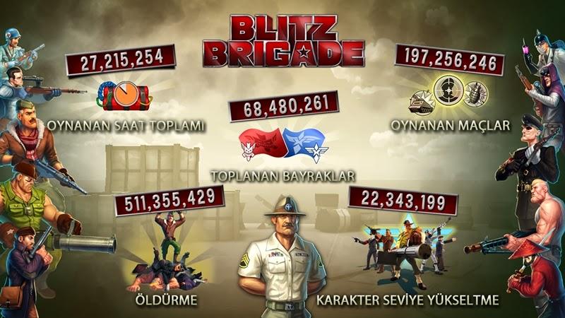 blitz brigade güncellemesi ve istatistikler android