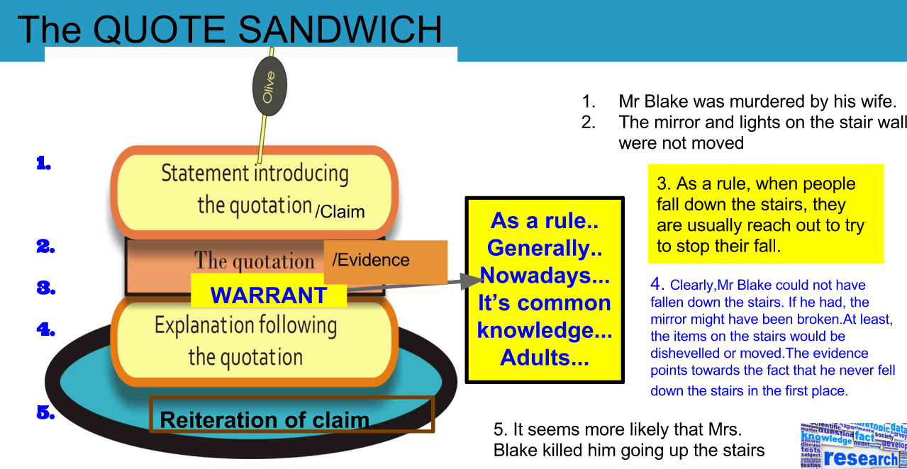 Mr Buxton 7th Grade Rla November 2015 Electricity Quiz Board Vocab Intro 4 12 10 20quiz We Learned To Use Quote Sandwiches And Warrants Help Structure Our Interpretations Of Text