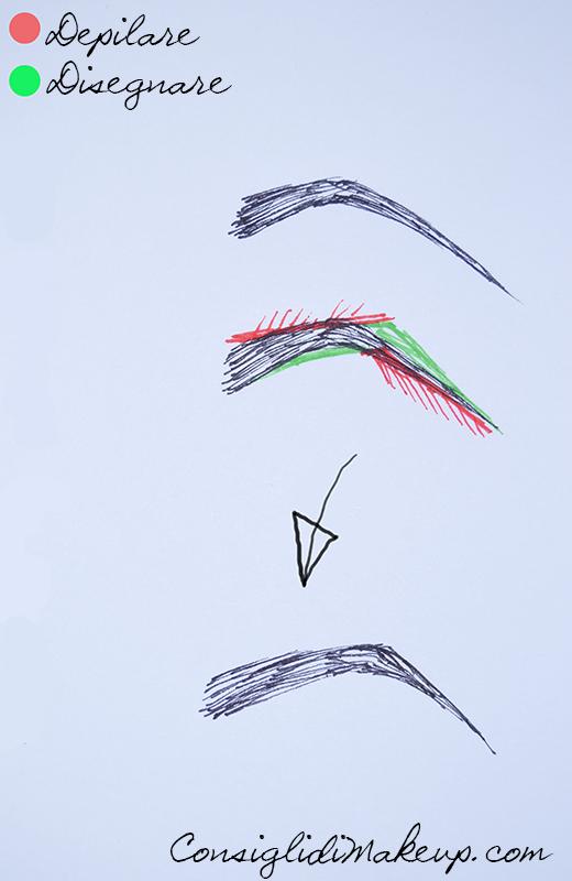 Come disegnare le sopracciglia