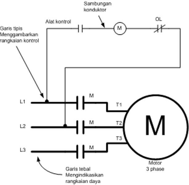 Bab 2 diagram listrik industri tugas besar elin penghantar dapat bersebrangan satu sama lain tetapi tidak membuat kontak listrik ini disajikan dengan garis saling menyilang dengan tanpa diberi titik ccuart Gallery