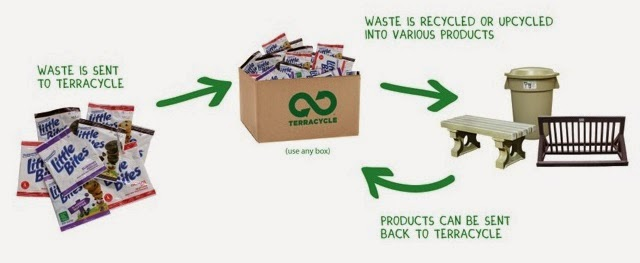 terracycle recycle