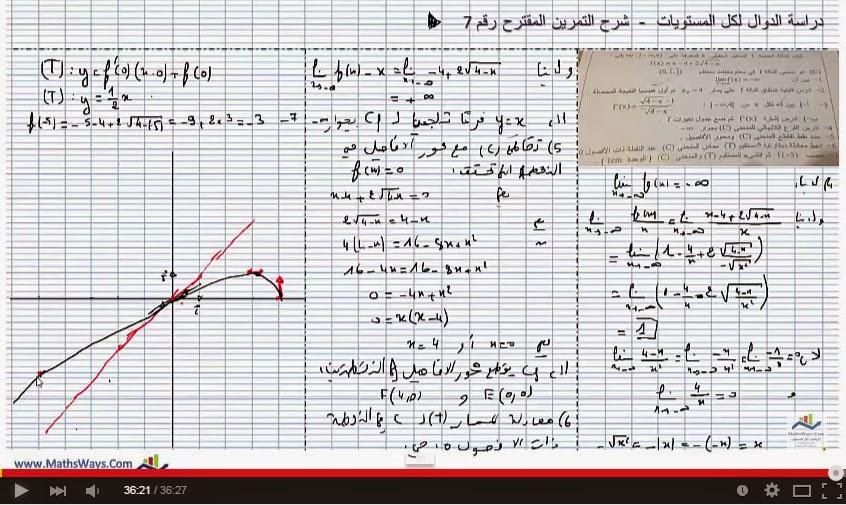 تصحيح تمرين مقترح 7 حول دراسة دالة وتمثيلها المبياني للاولى والثانية باك علوم -2015