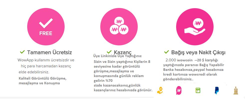 .wowapp özelikleri nelerdir türkçe