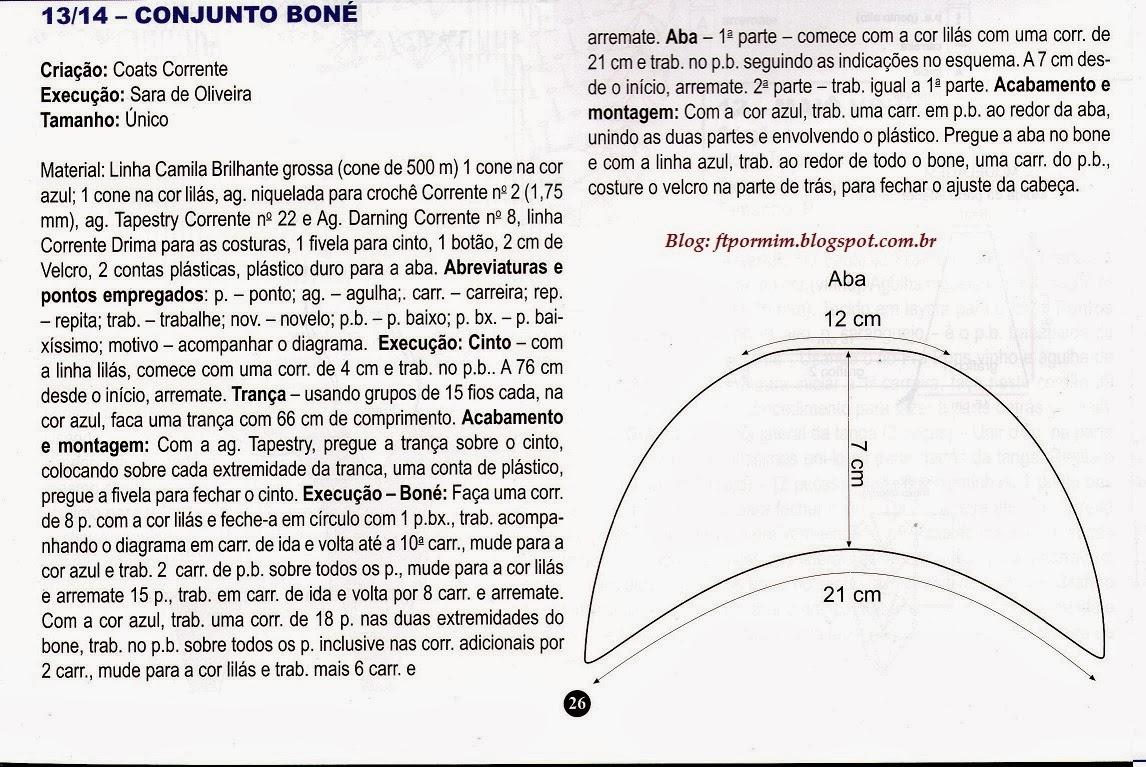 gráfico do blog http://ftpormim.blogspot.com.br