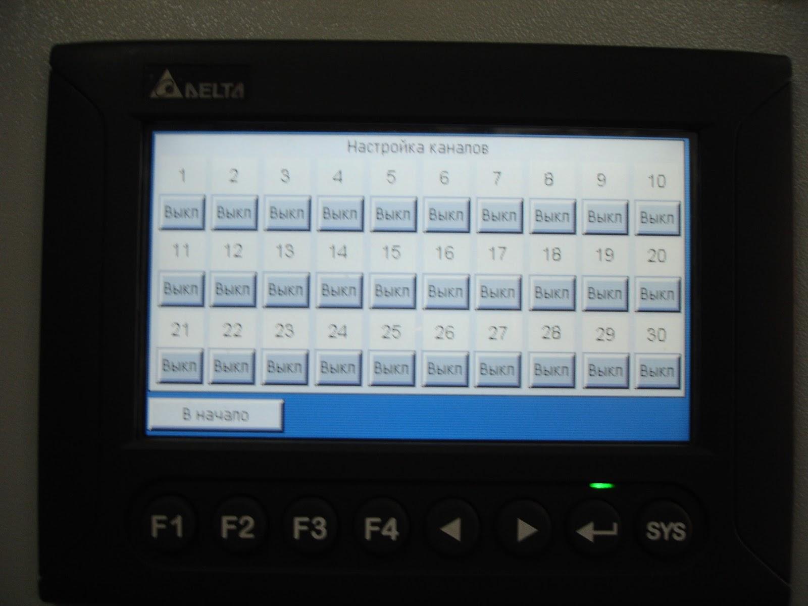 Экран выбора рабочих каналовДобавьте подпись