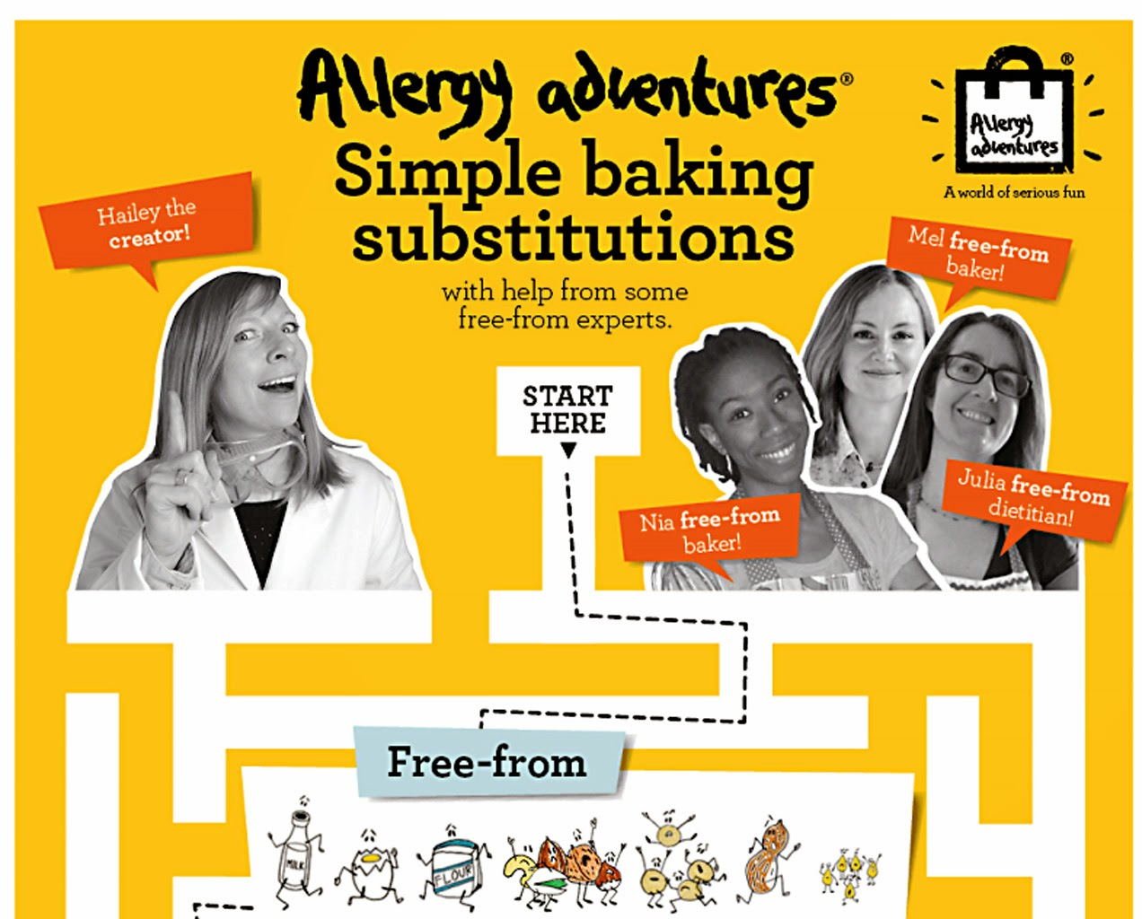 baking for allergies, how to substitute ingredients