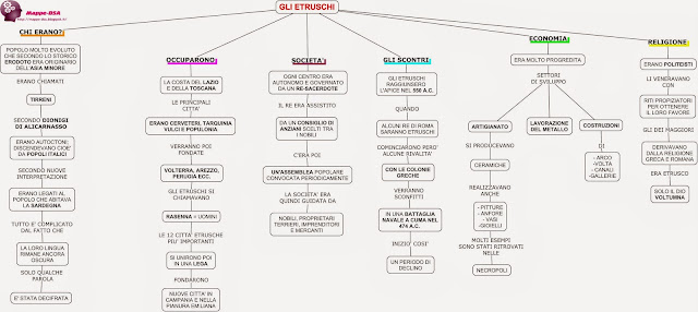 mappedsa mappa schema dsa dislessia storia medie superiori etruschi
