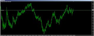 Metals Trading