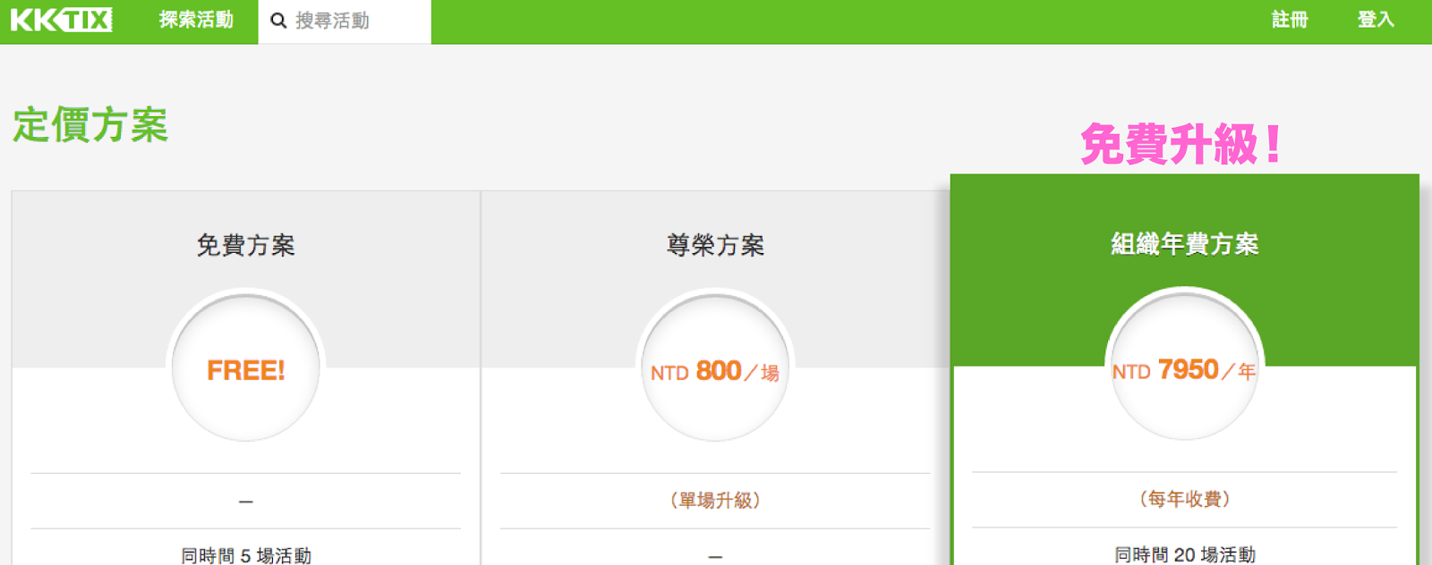 FLOSS 社群免費升級KKTIX年約用戶