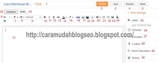 fitur penulisan artikel pada blogspot