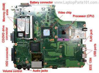 Motherboard Laptop