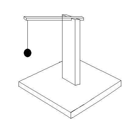 measuring the time period required for a pendulum The bessel pendulum – measuring g number 135630-en topic mechanics, rigid bodies,  this way a period is exactly the time from one blocking to the next.