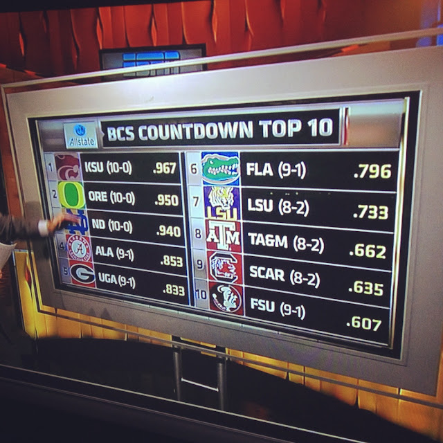 Picture of BCS Countdown Top 10 rankings - Aggies are ranked 8th