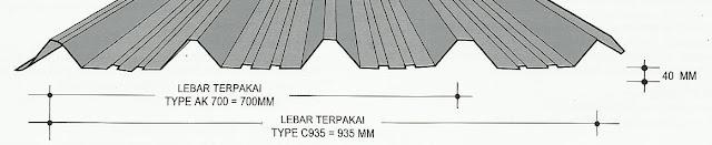 Atap PERKASADEK AK 700