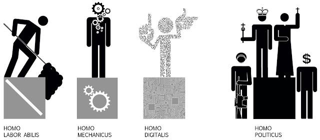 isotipo, trabajo, homo abilis.homo mechanicus,homo digitalis,homo politicus