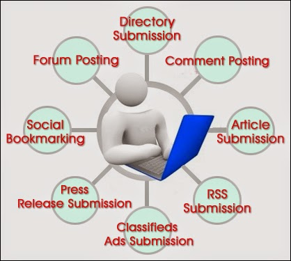 Effective Steps Of Off Page SEO