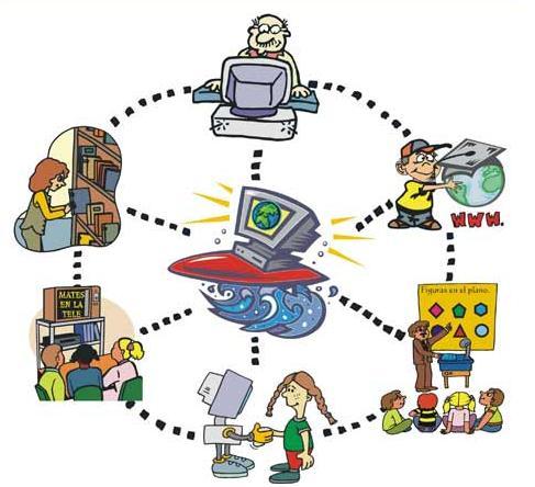 Recursos educatius i les TIC