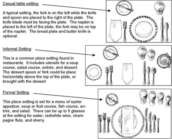 New England Fine Living  sc 1 st  MyThirtySpot & 11 Thanksgiving Table Setting Ideas - Directions on How to Set the ...