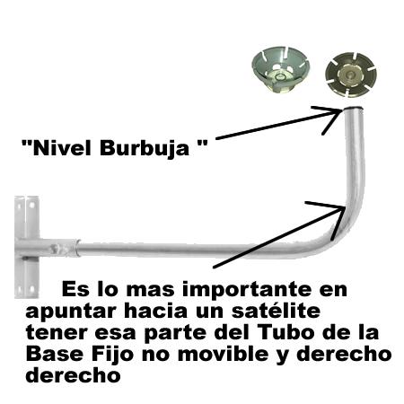 Nivel Burbuja