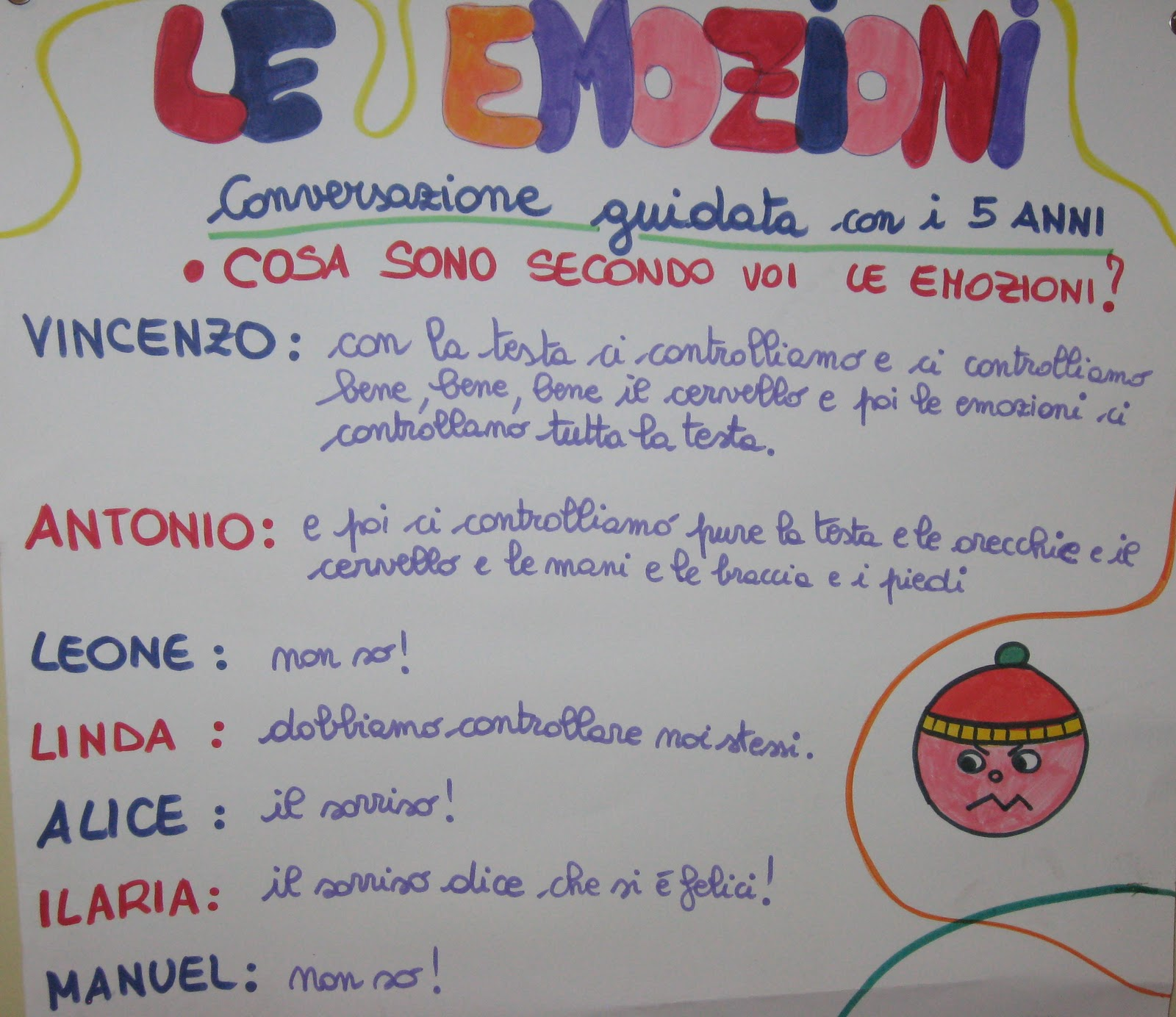 Preferenza Scuola dell'Infanzia Ecole de l'enfance Quartiere Cogne: PROGETTO  QM96