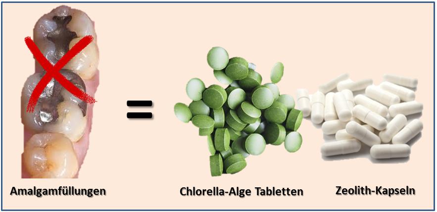 chlorella algen wirkung