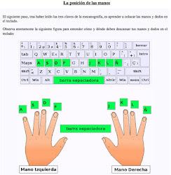 posicion de manos