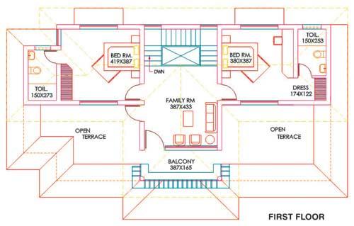 Pin vanitha veedu on pinterest for Manorama house plans