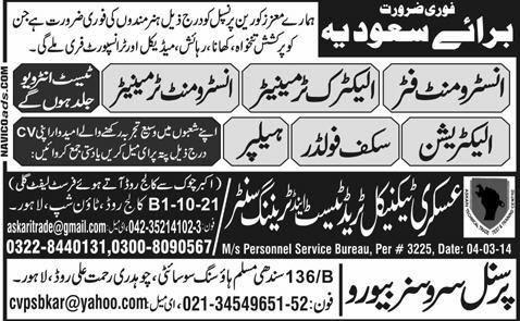 FIND JOBS IN PAKISTAN ELECTRICIAN JOBS IN PAKISTAN LATEST JOBS IN PAKISTAN