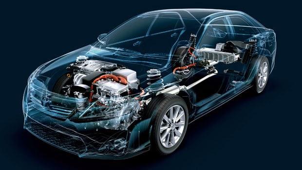 Spesifikasi Camry Mobil Hybrid Indonesia