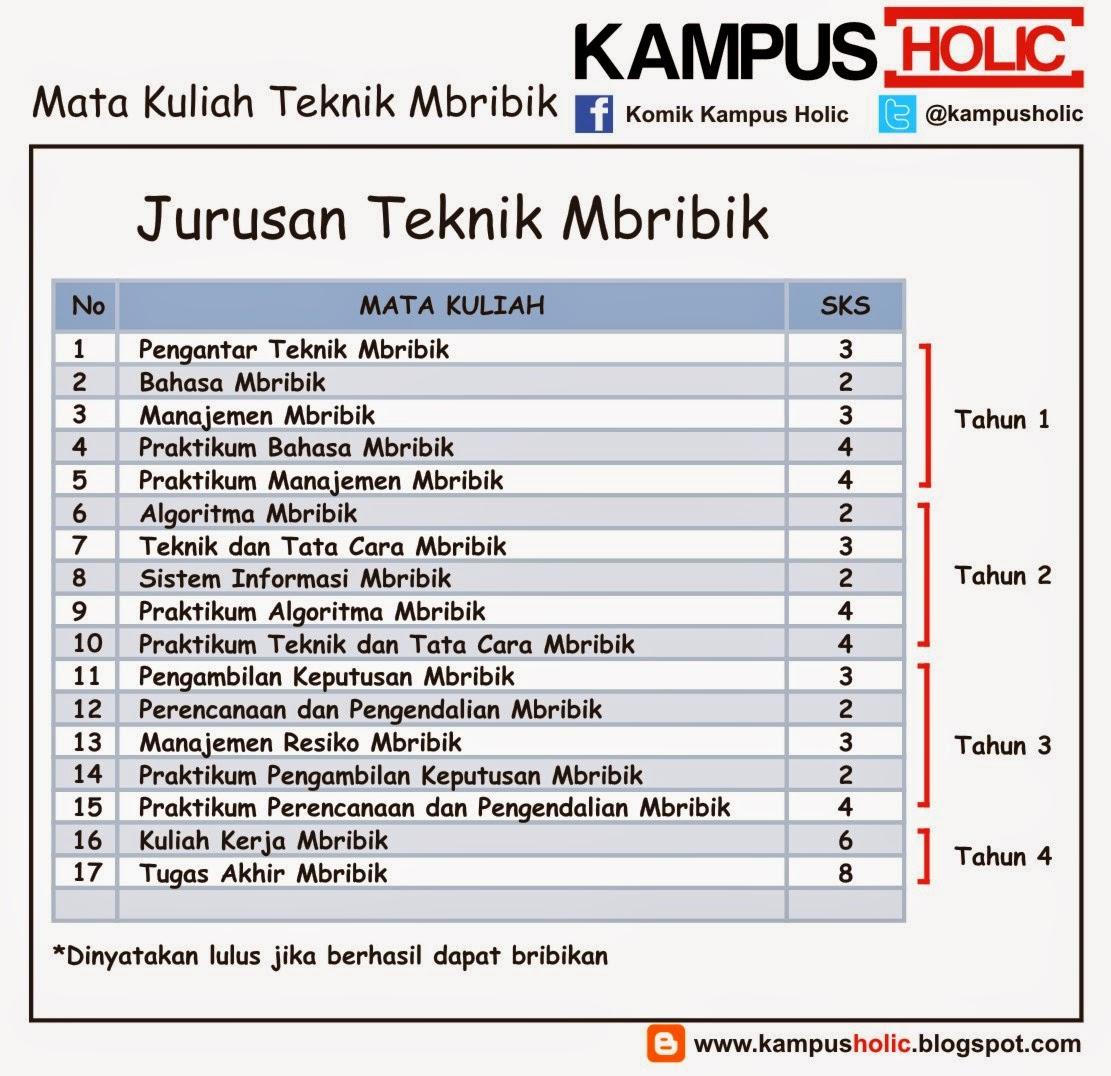 #550 Mata Kuliah Teknik Mbribik