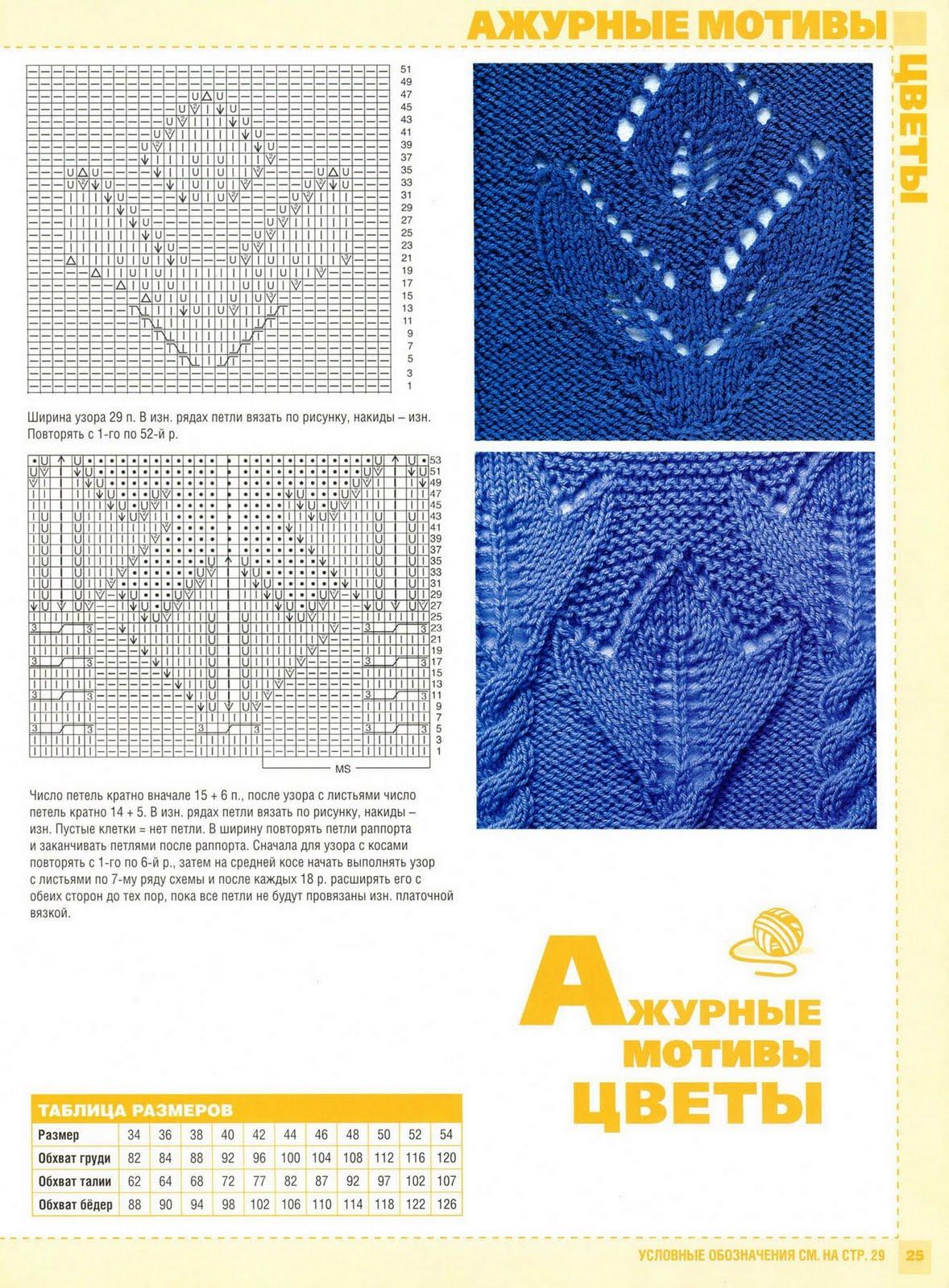 Схемы вязания спицами c ажурными узорами на 80