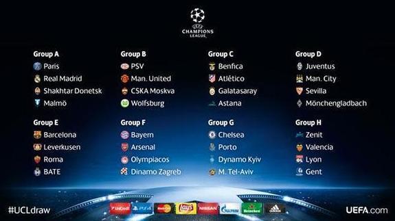 klub yang lolos 16 besar UEFA Champions 2016