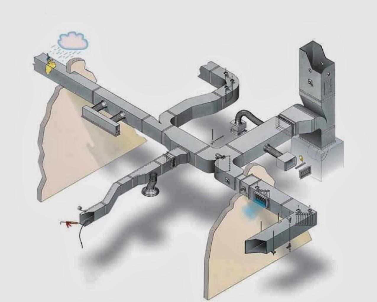Sistemi di distribuzione aria
