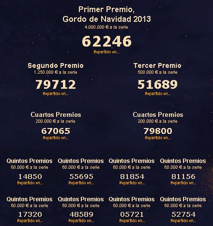 Resultados Lotería Nacional Navidad 2013