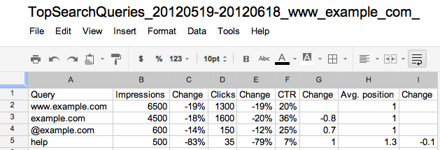 Export Webmaster Tools Data Directly to Google Spreadsheet