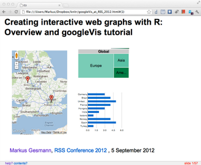 Interactive web graphs with R – Overview and googleVis tutorial