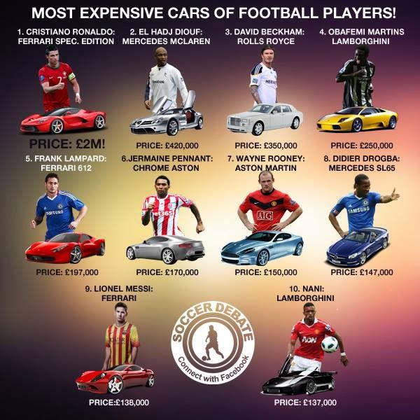 Los 10 coches más caros de los jugadores de fútbol
