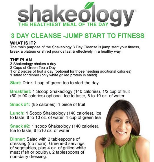 Weight loss programs new york city picture 2