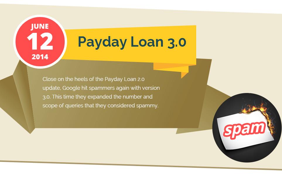 """Cập nhật Pay day loan 3.0 một lần nữa Google muốn tiêu diệt """"truy vấn spam"""""""