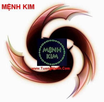 MENH KIM