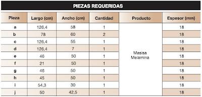 Como hacer plano muebles de melamina escritorio para pc for Plano escritorio melamina