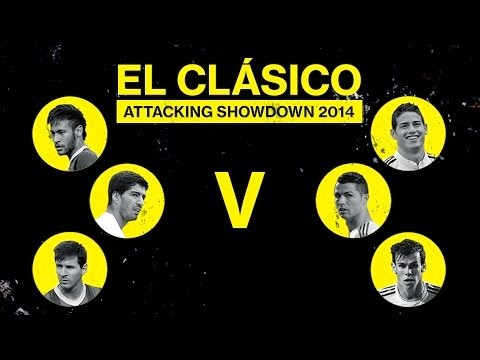 Barcelona vs Real Madrid El Clasico La Liga 2015