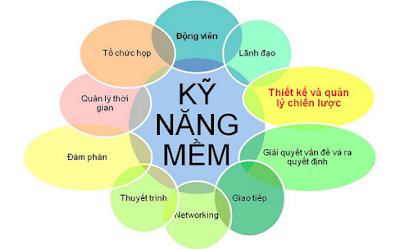ebook ky nang mem va mot so bai hoc hay trong cuoc song