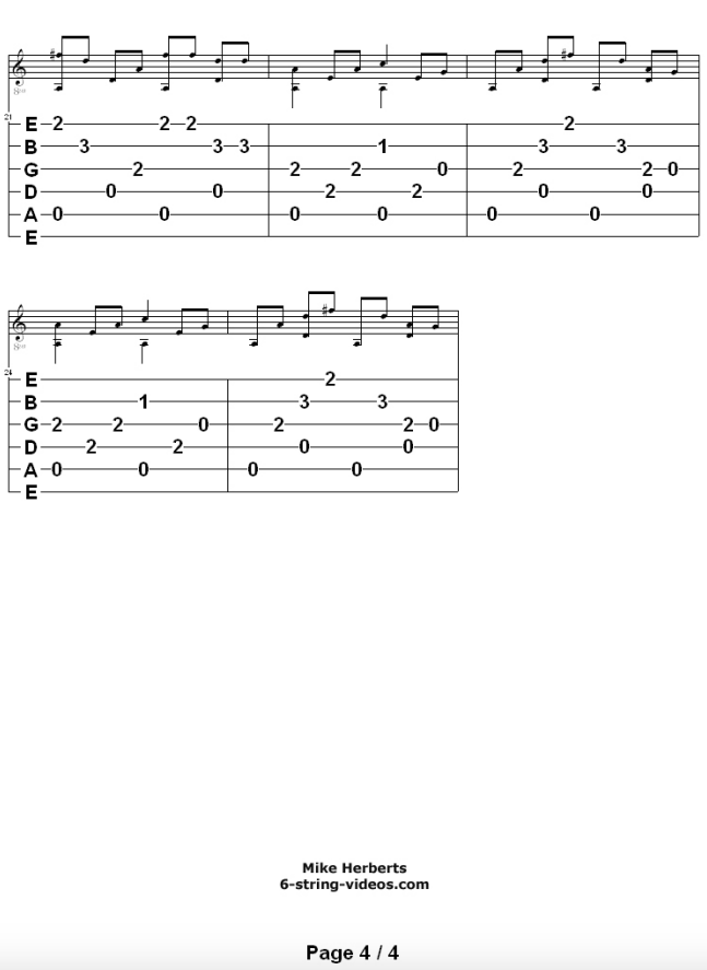Guitar Chords Mad World