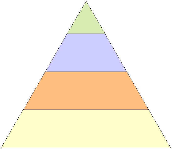 Colorful Triangle Auto Shape Free Clipart