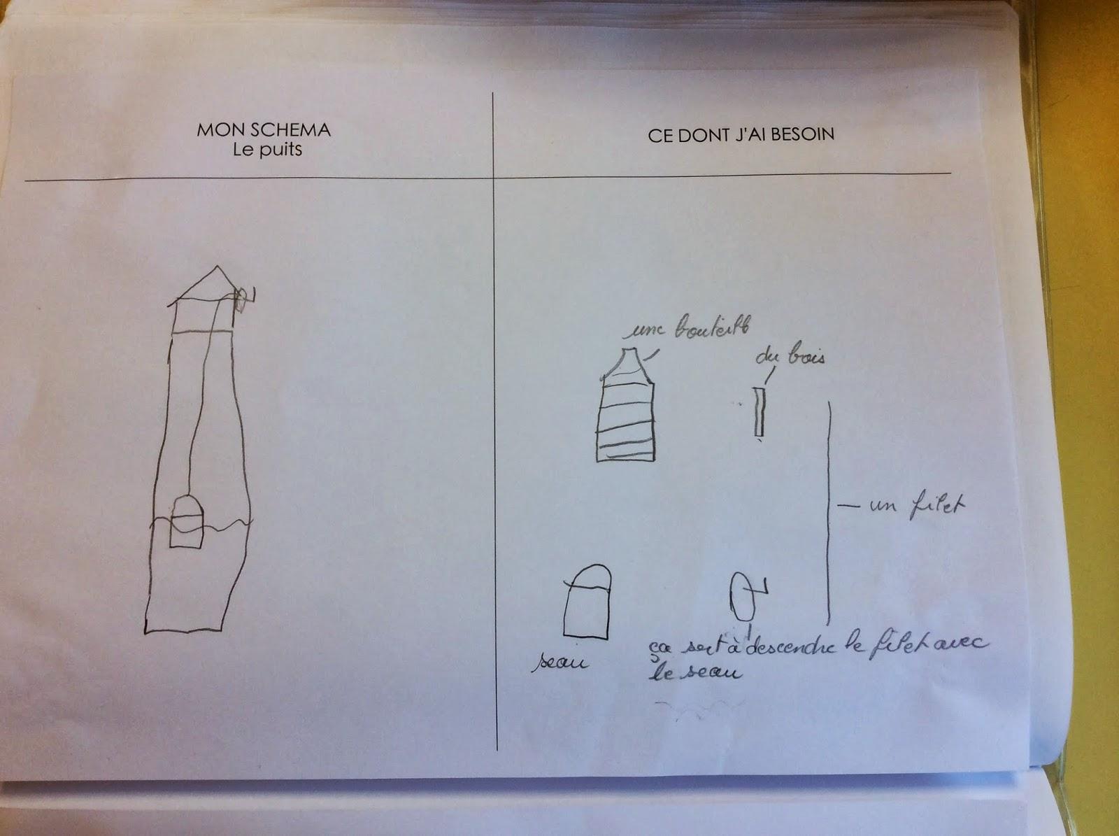 louise et arthur fabriquer un objet le puits. Black Bedroom Furniture Sets. Home Design Ideas