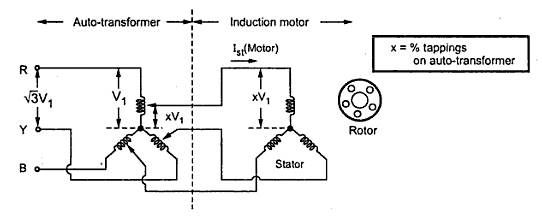 auto transformer starting of induction motor