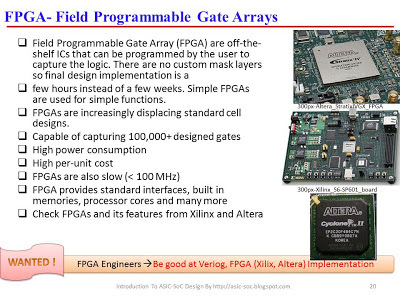 designing tcp/ip functions in fpgas by weidong lu msc thesis Lectures are given on design development, aspects of structural system design, the relationship of structure to program and function, modeling and drawing, digital modeling, as well as topics related to the specific term design project.
