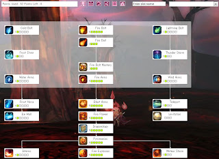 Tips n Trick Ragnarok Online 2 SEA: Wizard Build DPS Single Hitter